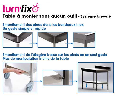 turnfix_montage_fr.jpg